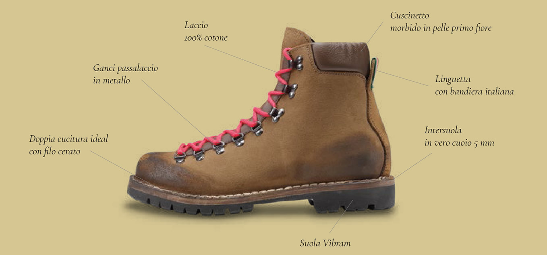 scarpa-descr-ita
